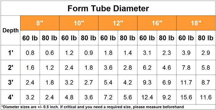 Sakrete 12 In X 48 In Tube For Concrete 200077374 The