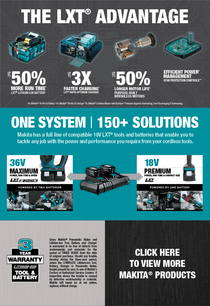 Makita LXT Advantage