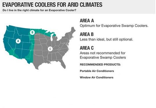 bonaire durango 5 900 cfm 3 speed window evaporative cooler areas best suited for evaporative coolers