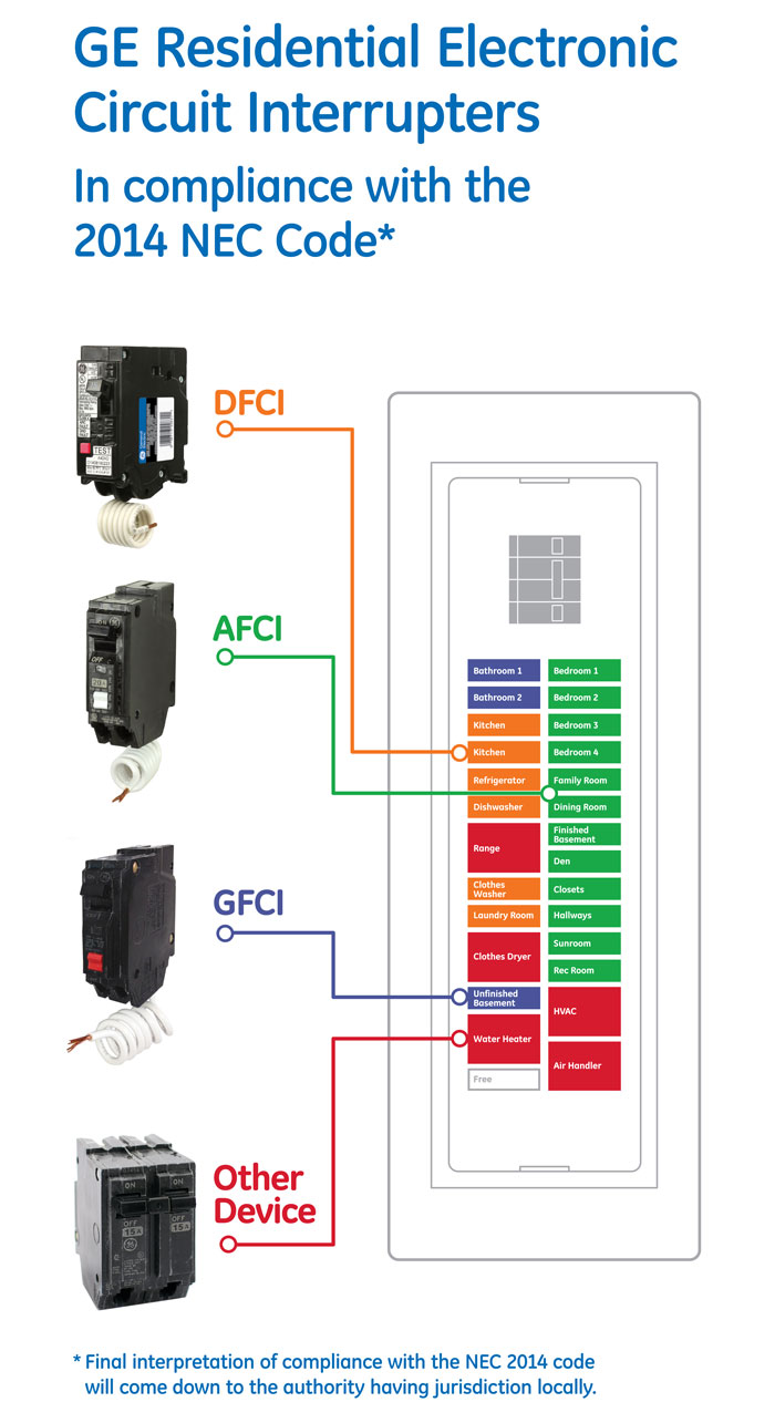Resi%20Circuit%20Interrupters Arc Fault Circuit Breaher Wiring Illustration on