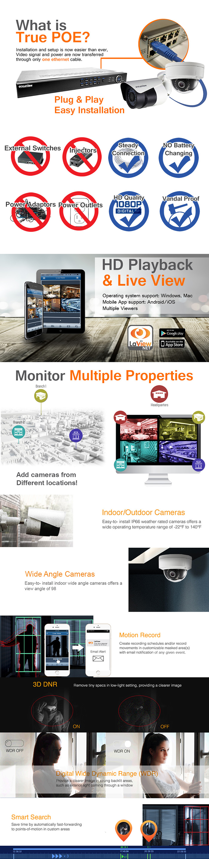 Info   Guides. LaView 8 Channel Full HD IP Indoor Outdoor Surveillance 2TB NVR