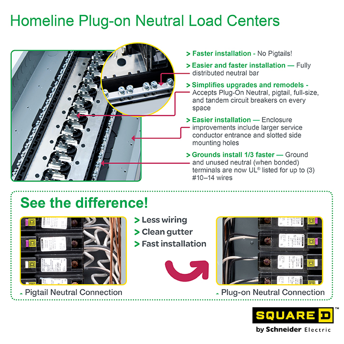 Square D 100   Sub Panel Wiring Diagram besides Should You Install A Sub Panel In Your Basement How Do You Install One What Will It Cost as well Why Separate The Ground Bar From The Neutral Bar In A Sub Panel together with Square D 100   Circuit Breaker Wiring Diagram additionally 204711594. on wiring a homeline service panel