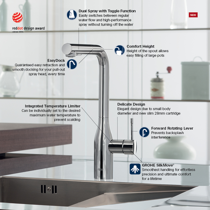 grohe kitchen faucet - Grohe Kitchen Faucets
