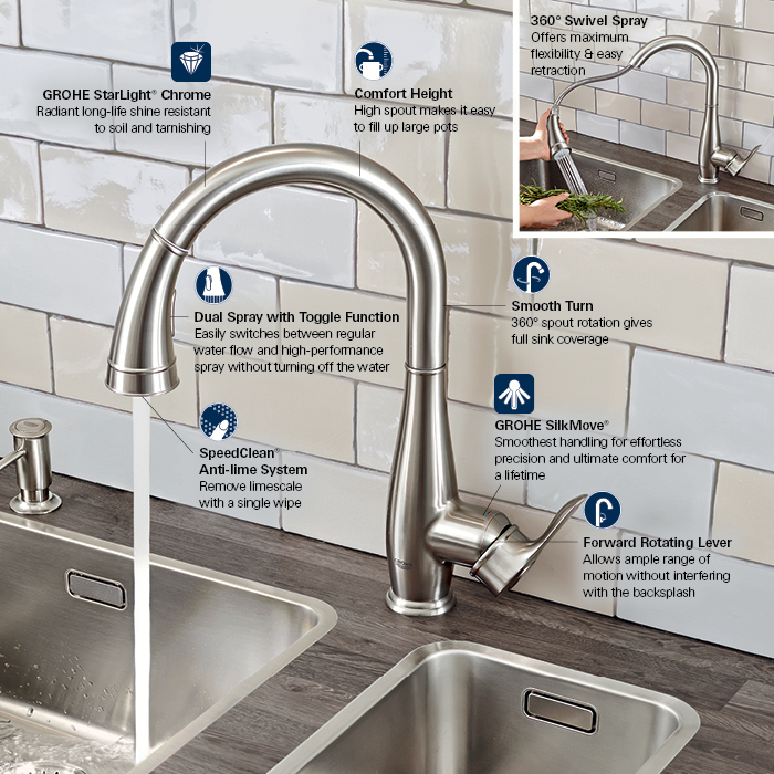 GROHE Parkfield Single-Handle Pull-Down Sprayer Kitchen Faucet ...