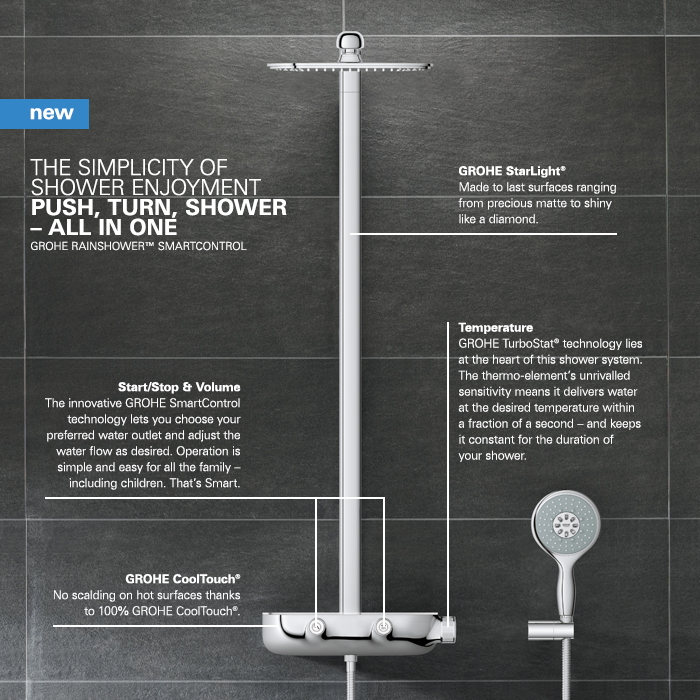 grohe rainshower smartcontrol 1 spray hand shower and. Black Bedroom Furniture Sets. Home Design Ideas