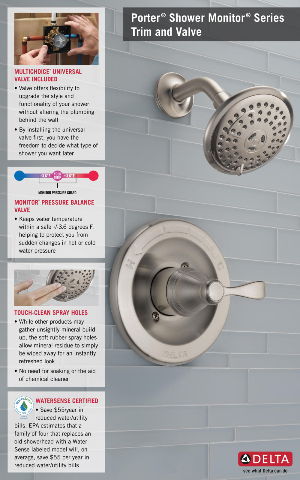 home depot faucet 142984bna t14 shower with valve infographic