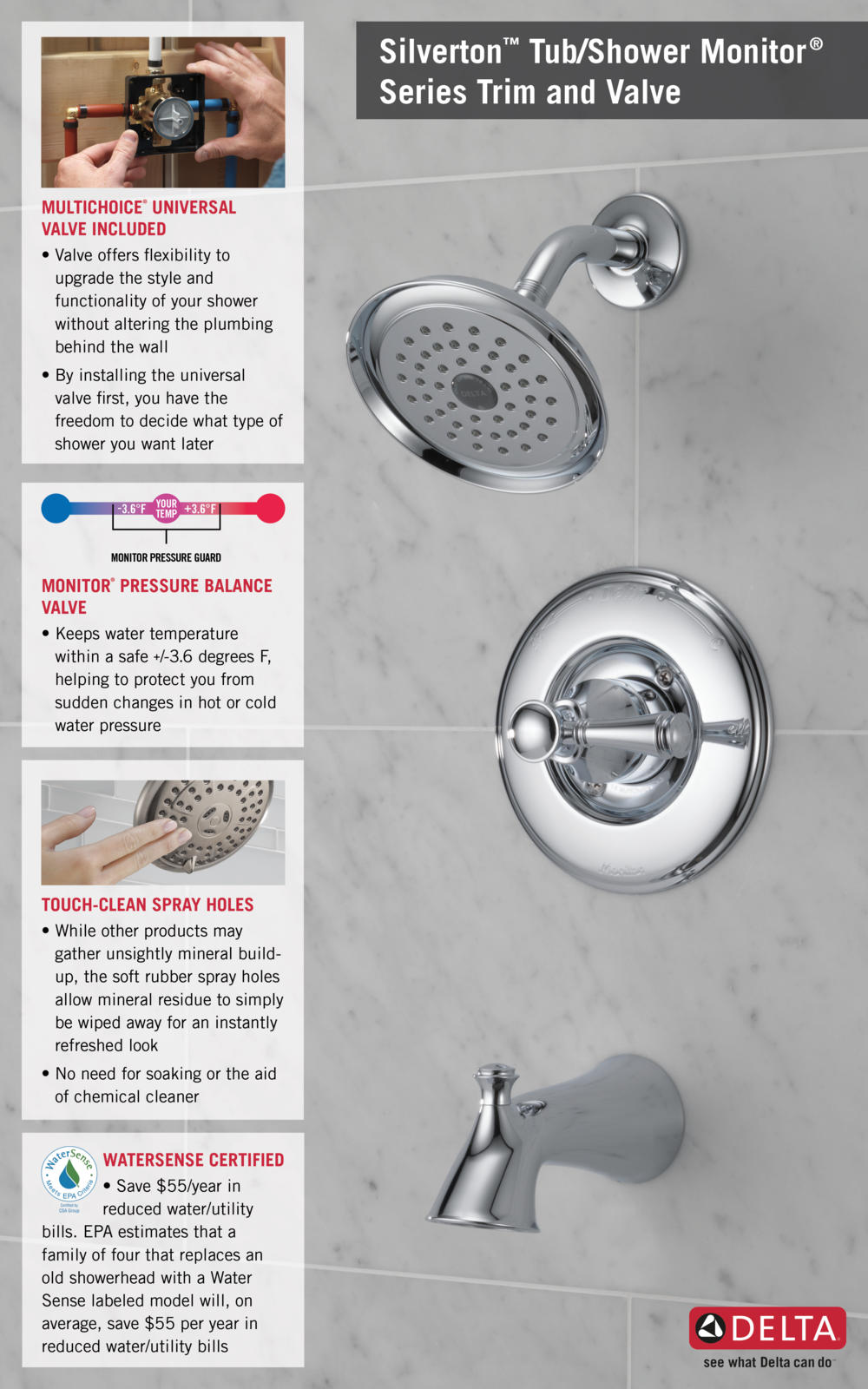Home Depot Faucet 144713 T14 Shower with Valve Infographic