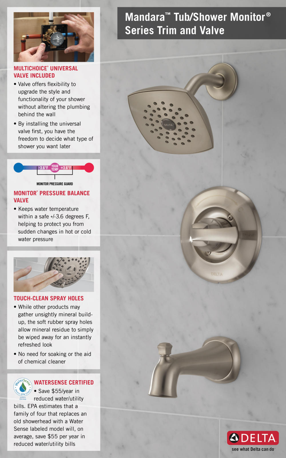 Home Depot Faucet 144962-SS T14 Shower with Valve Infographic
