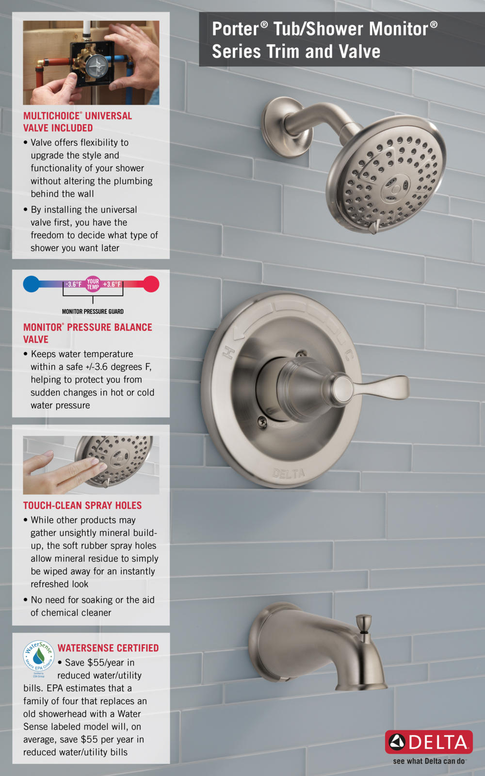 Home Depot Faucet 144984-BN-A T14 Shower with Valve Infographic