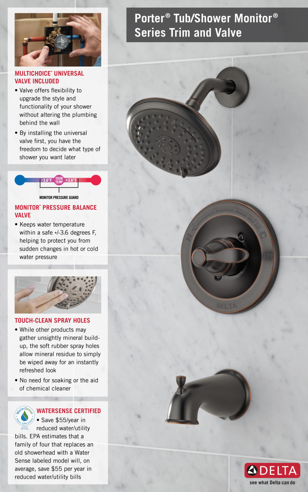 Home Depot Faucet 144984-OB-A T14 Shower with Valve Infographic