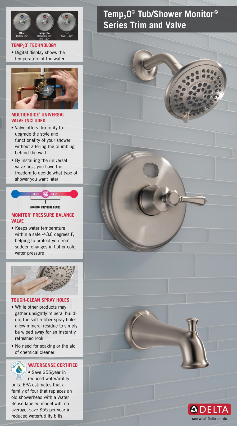 Digital shower temperature control - Home Depot Faucet 144984 Sst2o Temp2o T14 Shower With Valve Infographic