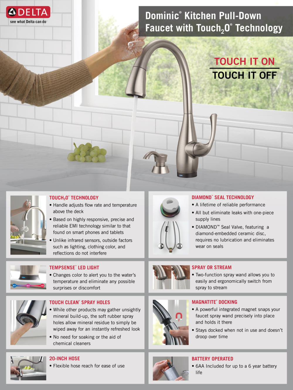 Home Depot Delta Faucet Touch2O Kitchen Infographic