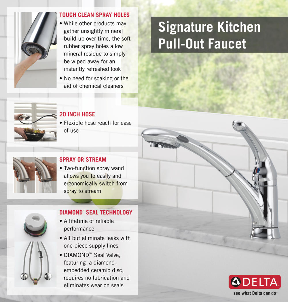 Home Depot Delta Faucet Pull-Out Kitchen Infographic