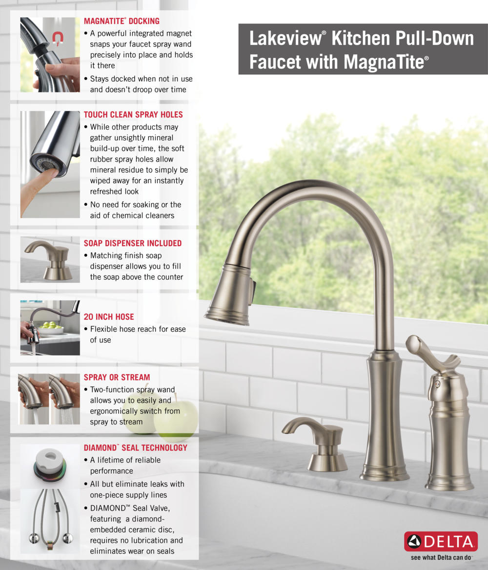 Home Depot Delta Faucet Pull-Down with Soap Dispenser Kitchen Infographic