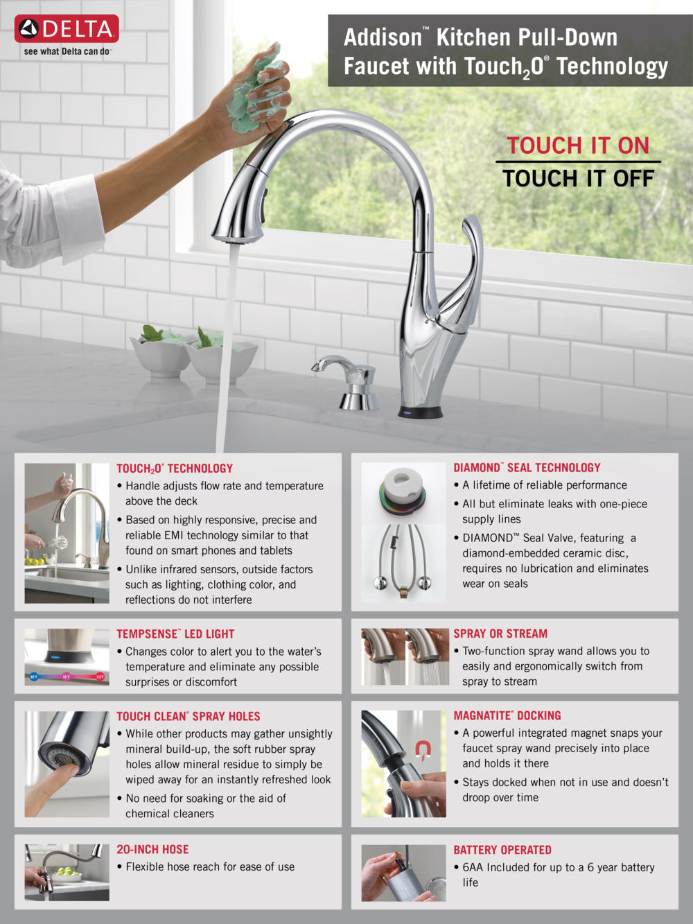 delta addison single handle pull down sprayer kitchen faucet with home depot delta faucet touch2okitchen infographic
