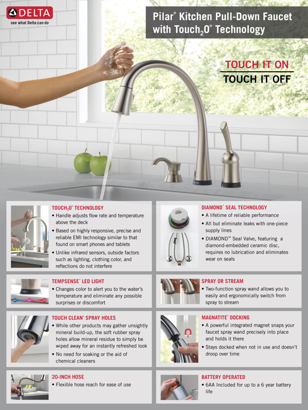 Home Depot Delta Faucet Touch2OKitchen Infographic