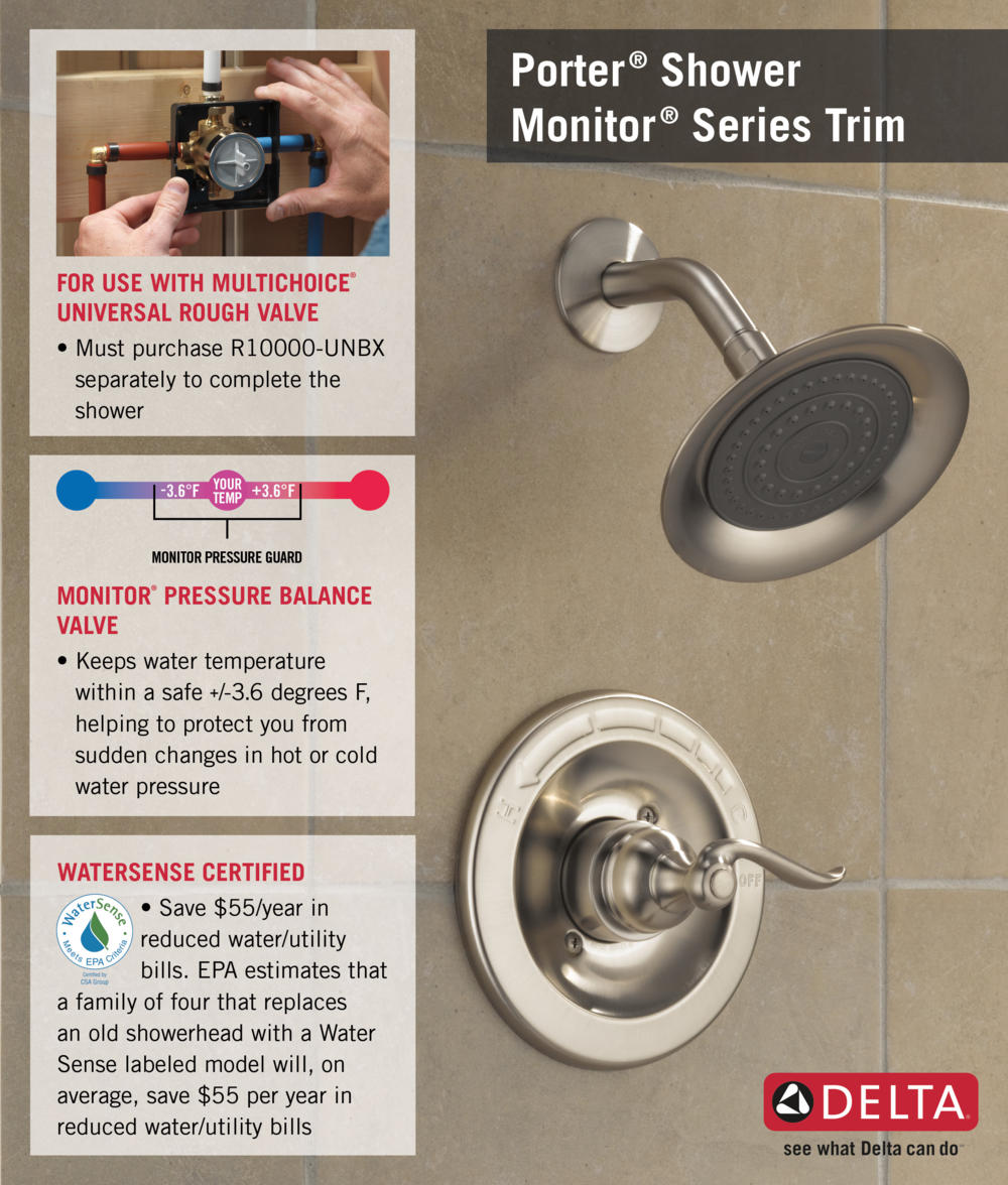Home Depot Faucet BT14296-SS T14 Shower Infographic