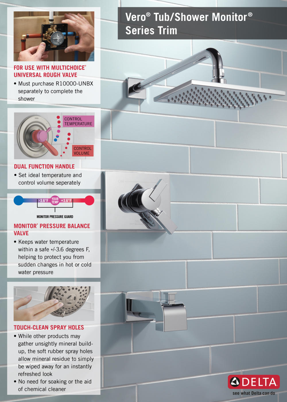 Home Depot Faucet T17453 T17 Shower Infographic