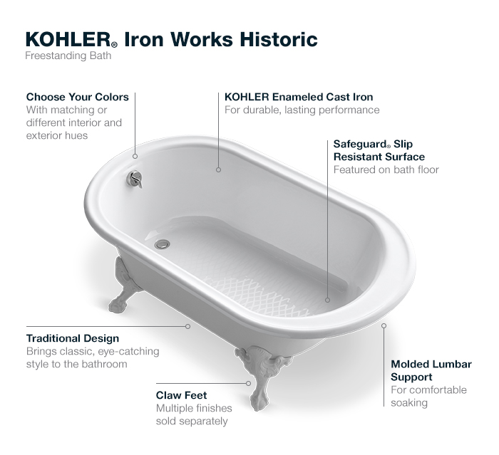 KOHLER Iron Works 55 ft Reversible Drain Historic Cast Iron