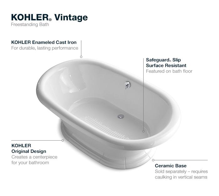 KOHLER Vintage  Ft Center Drain FreeStanding Cast Iron Bathtub - Kohler cast iron freestanding tub