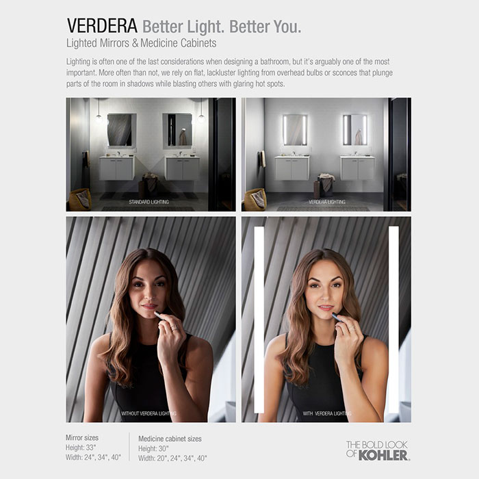 Kohler Verdera 34 In X 30 In Recessed Or Surface Mount