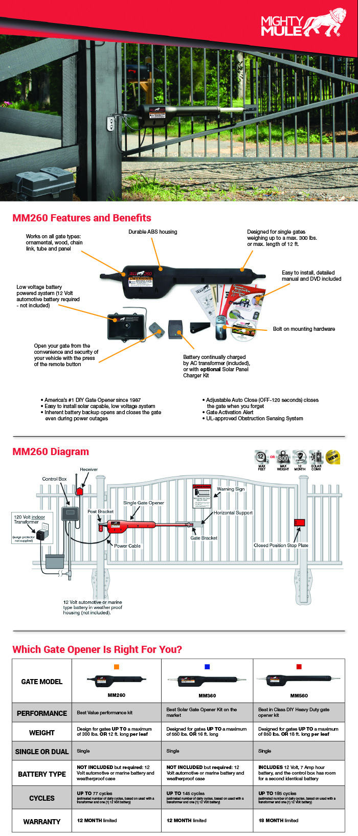 mighty mule light duty single swing automatic gate opener mm260 info guides installation guide