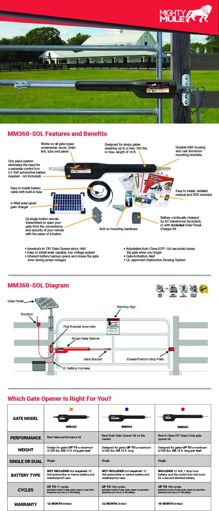 mighty mule gate opener wiring diagram mighty mule gate latch wiring diagram elsavadorla