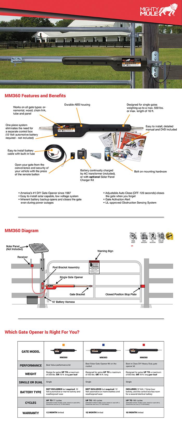 Mighty Mule Medium Duty Single Swing Automatic Gate Opener