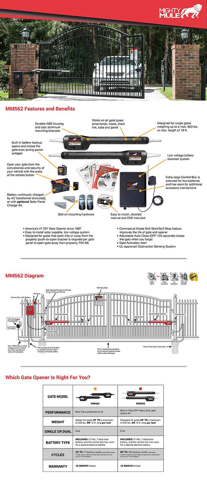 Mighty Mule Heavy Duty Dual Swing Automatic Gate Opener