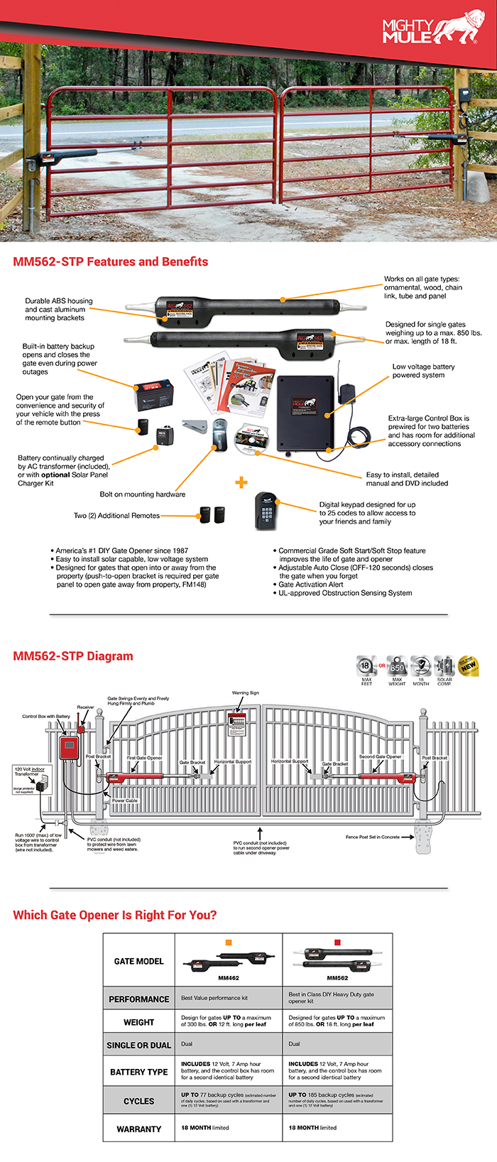 mighty mule heavy duty dual swing automatic gate opener access package mm562 stp the home depot. Black Bedroom Furniture Sets. Home Design Ideas
