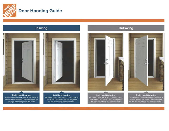Door handing and swing diagram