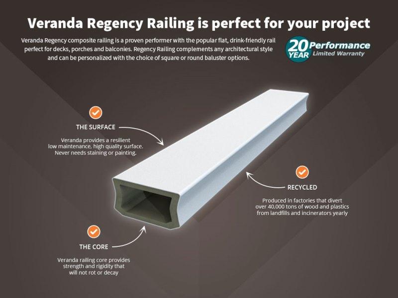 Veranda Regency 6 Ft X 3 Ft White Capped Composite Rail