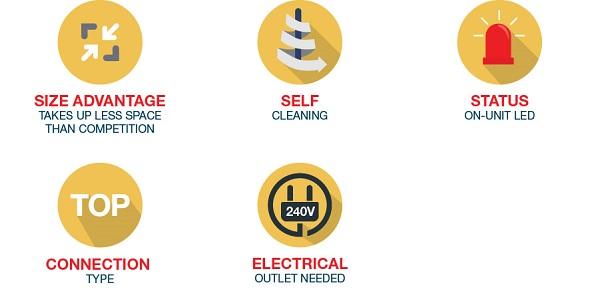 Rheem Performance Plus Electric Water Heater