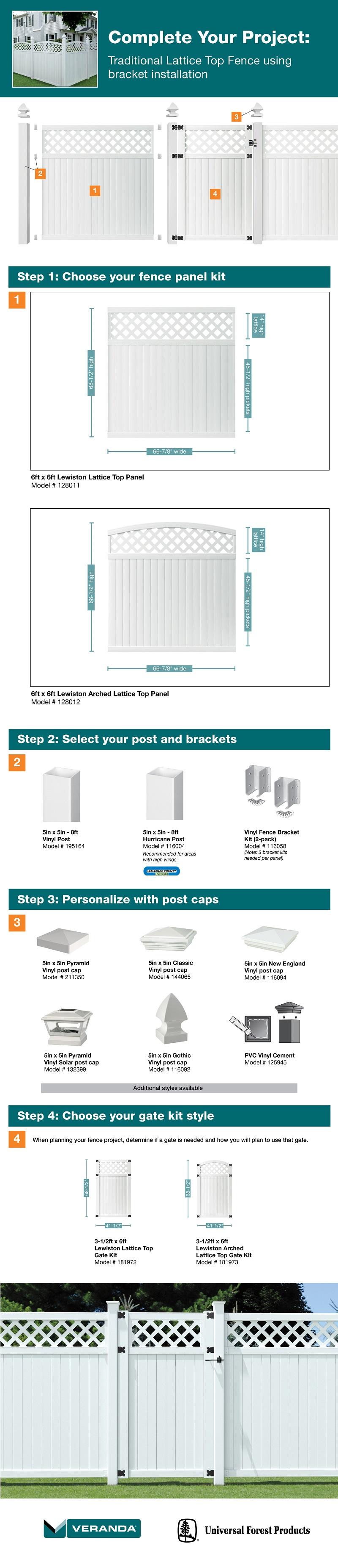 Veranda lewiston 6 ft h x 6 ft w white vinyl lattice top fence learn how to install baanklon Image collections
