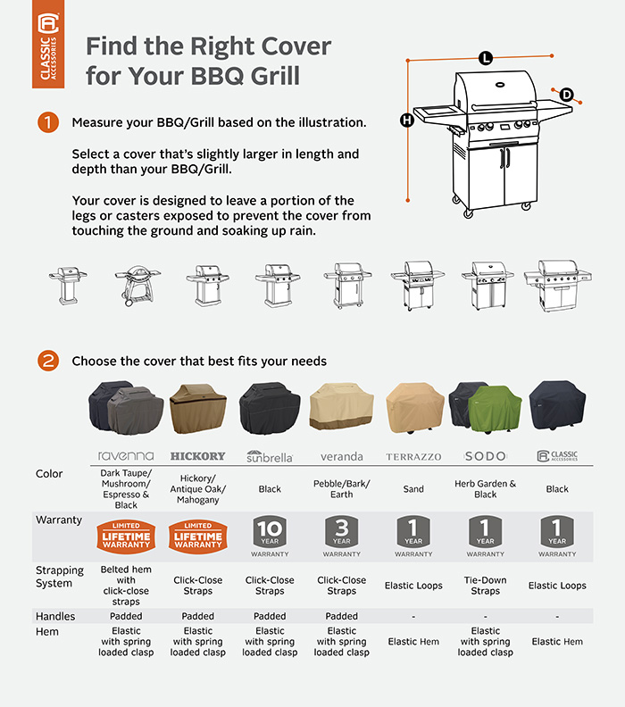 Grill Furniture Cover