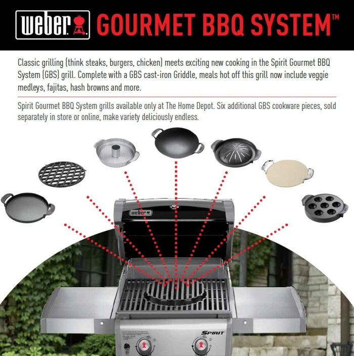 weber spirit e 210 2 burner propane gas grill featuring the gourmet bbq system 46113101 the. Black Bedroom Furniture Sets. Home Design Ideas