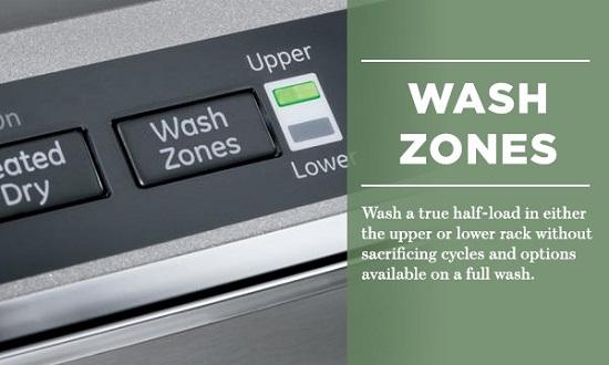 dishwasher jets wash