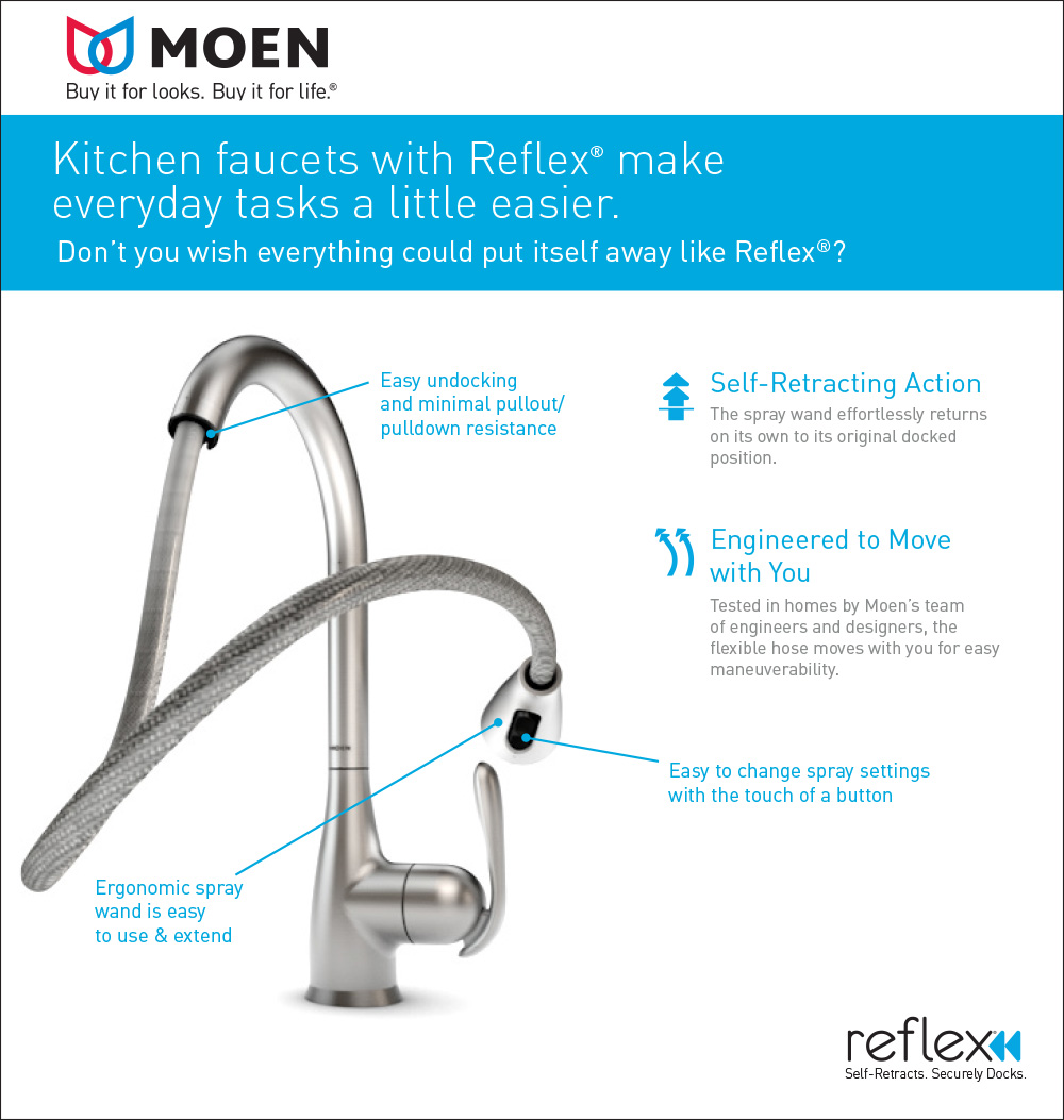 kitchen faucet MOEN Reflex self retraction technology