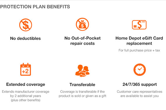 House Kits Home Depot Home Depot Tiny House Plans Homes: The Home Depot 2-Year Protection Plan For Small Appliances