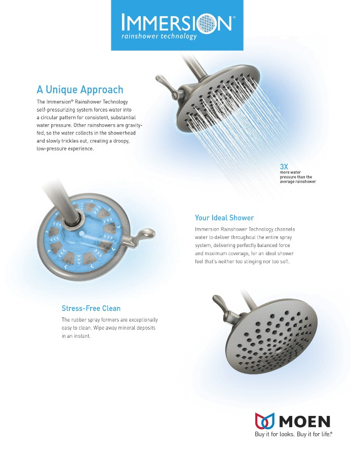 moen immersion rainshower showerhead