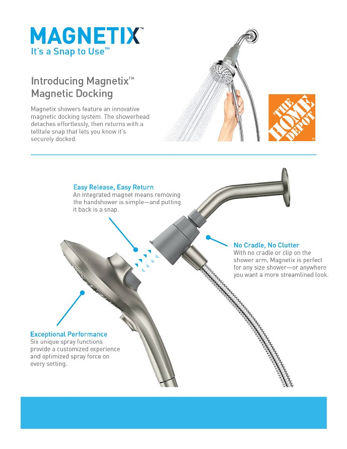 Hand Held Shower Heads Home Depot