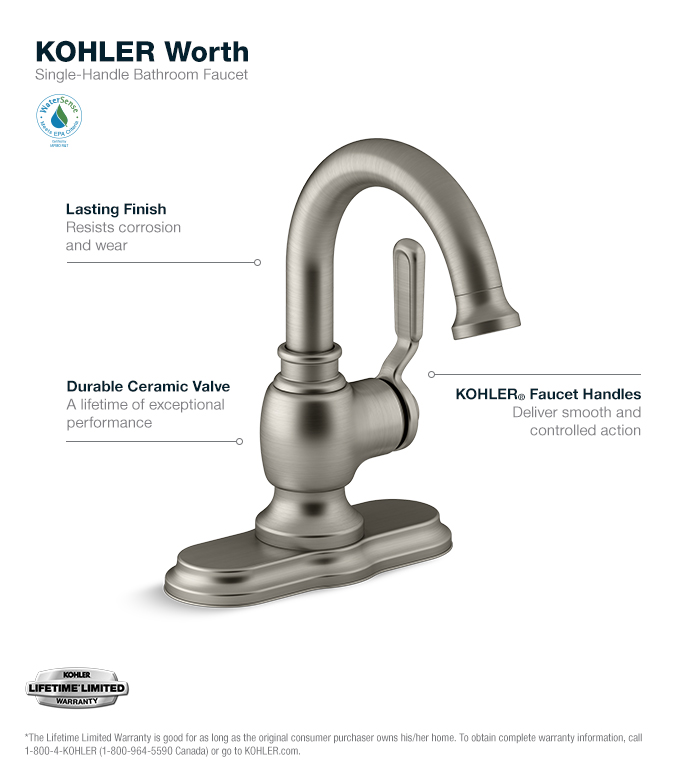 Bathroom Faucets Home Depot kohler worth single hole 1-handle bathroom faucet in vibrant