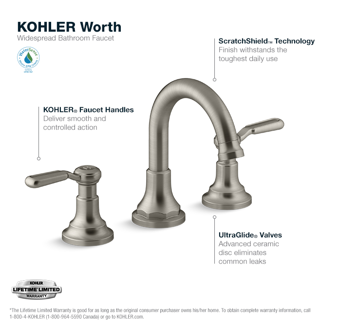 kohler worth 8 in. widespread 2-handle bathroom faucet in vibrant