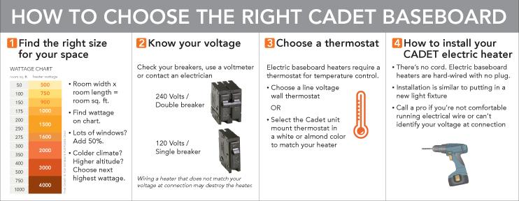 Electric Baseboard Wall Heater
