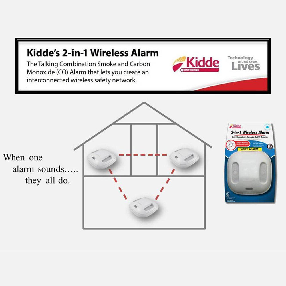 wireless interconnected smoke alarms wireless wiring diagram free