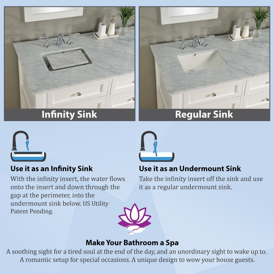 Convertible Sinks