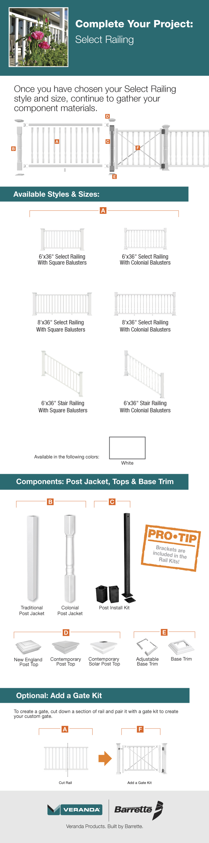 Veranda select rail buying guide
