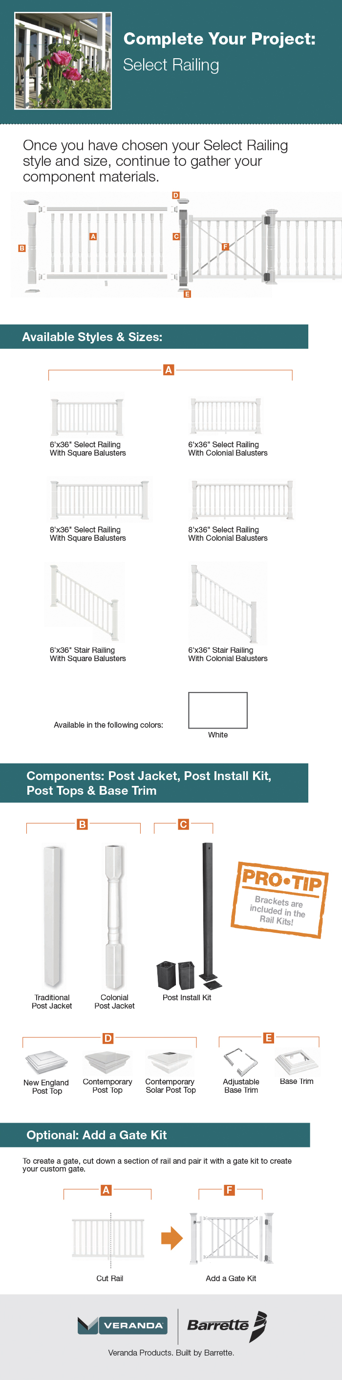6 Ft X 36 In Select White Vinyl Rail Kit With Square