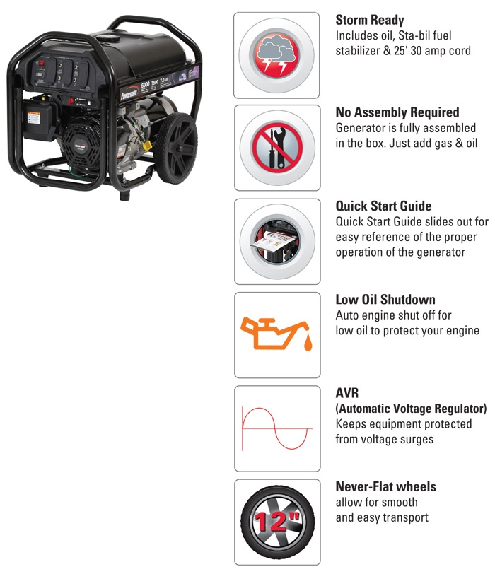 6,000-Watt Gasoline Powered Manual Start Portable Generator with Storm Unit