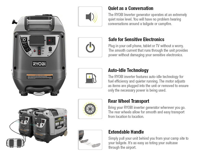 Ryobi 2,200-Watt Gasoline Powered Digital Inverter Generator